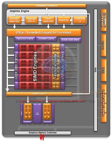 GPUdiagram