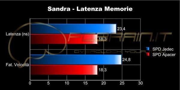 sandra late thumb