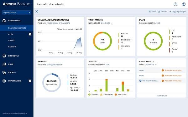 acronis dashboard